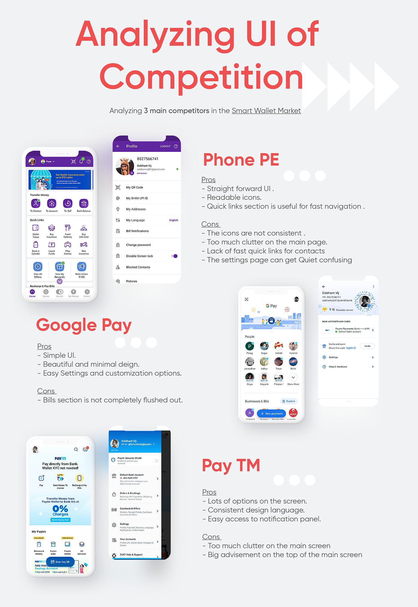 banking Smart Wallet userflow ux uxui WALLET wireframe