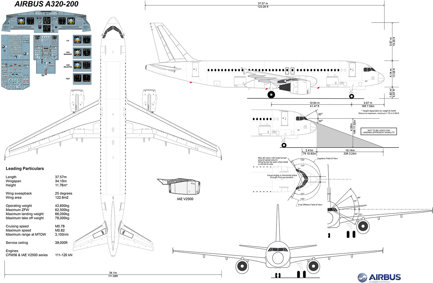 aircraft solutions course project complete (aircraft solutions)  documents similar to se571 course project phase1 donaldsonr  fi504 case study 1 the complete accounting cycle.