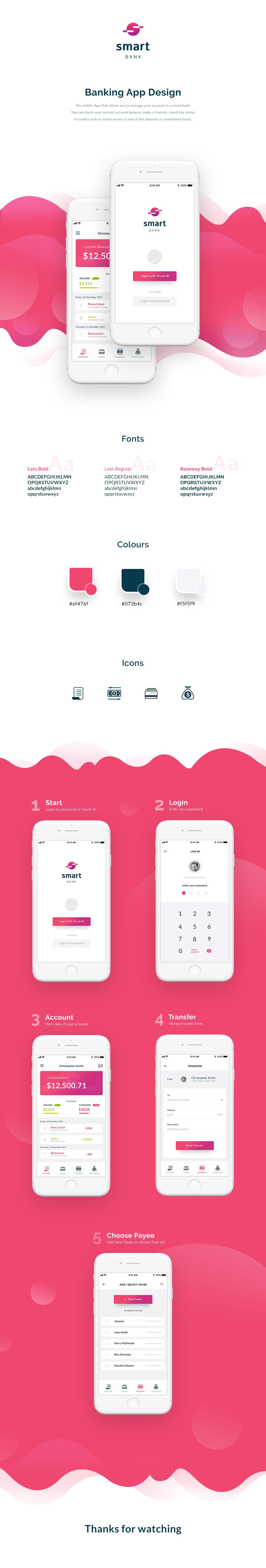 UI Webdesign app mobile ux photoshop Illustrator uidesign MOBILE BANK
