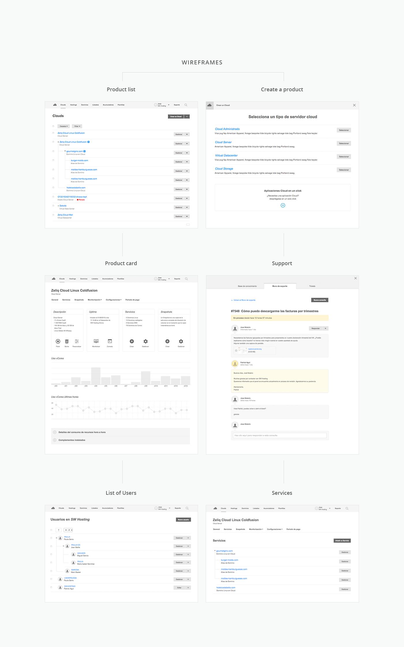 panel web app