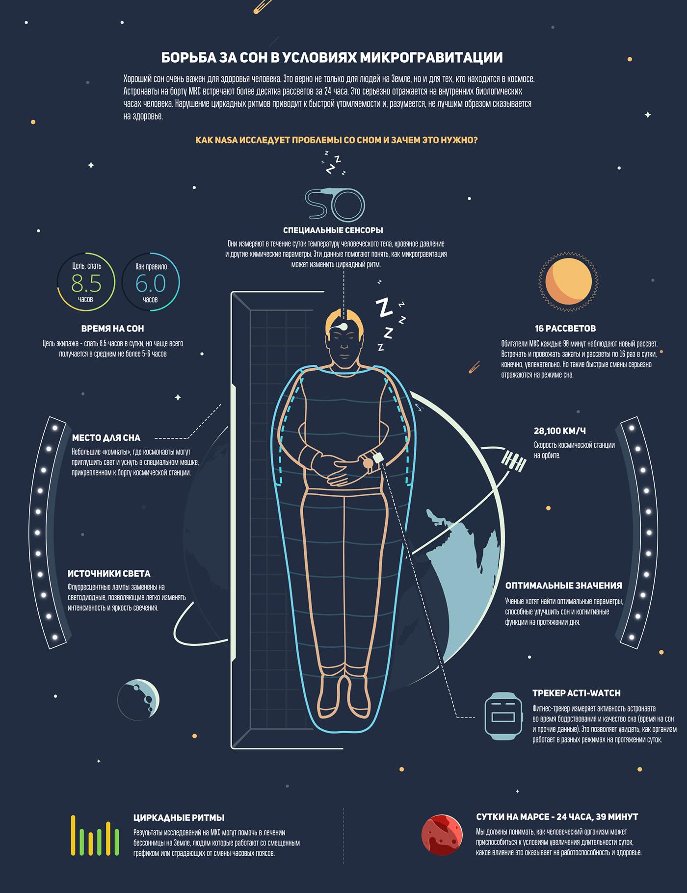 инфографика xara designer nasa