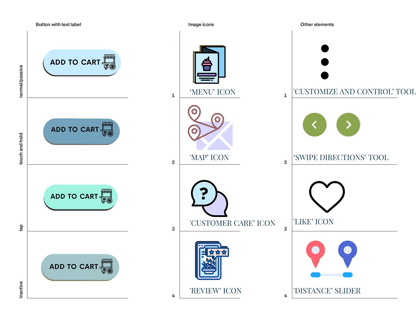 graphic design ,ideation,process,UI UX design