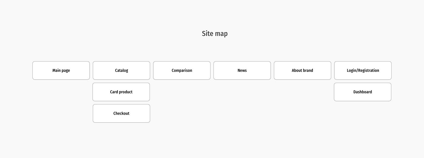 animation  blue Interface media5 online store prototype Skechers sport UI/UX web-design