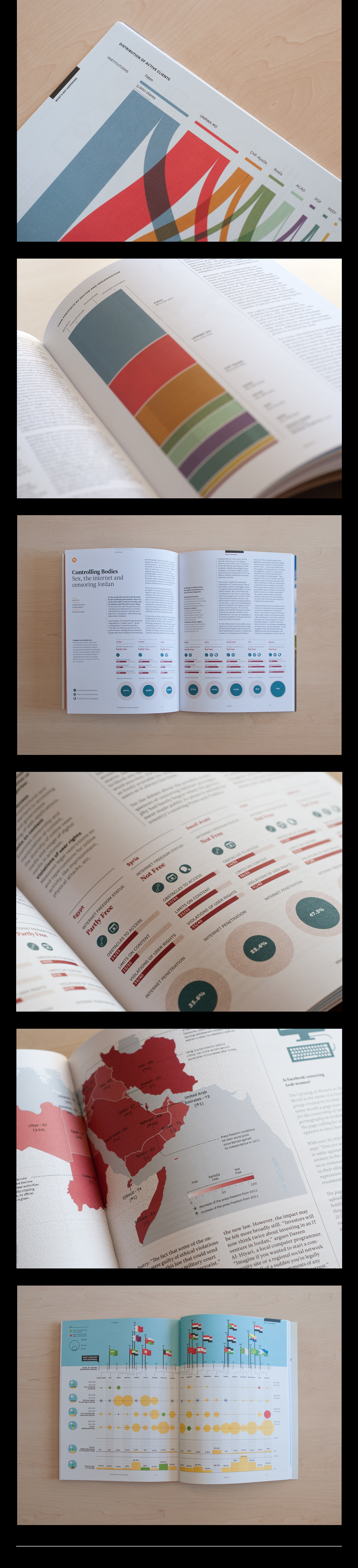 editorial design  infographics data visualization Outpost Wired corriere lettura
