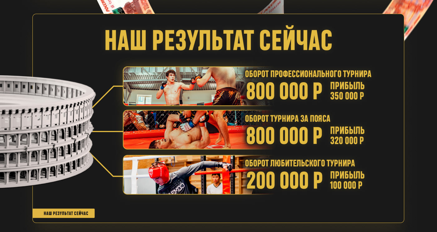 coliseum Gladiator investment presentation Rome UFC инвестиционный Колизей мма презентация