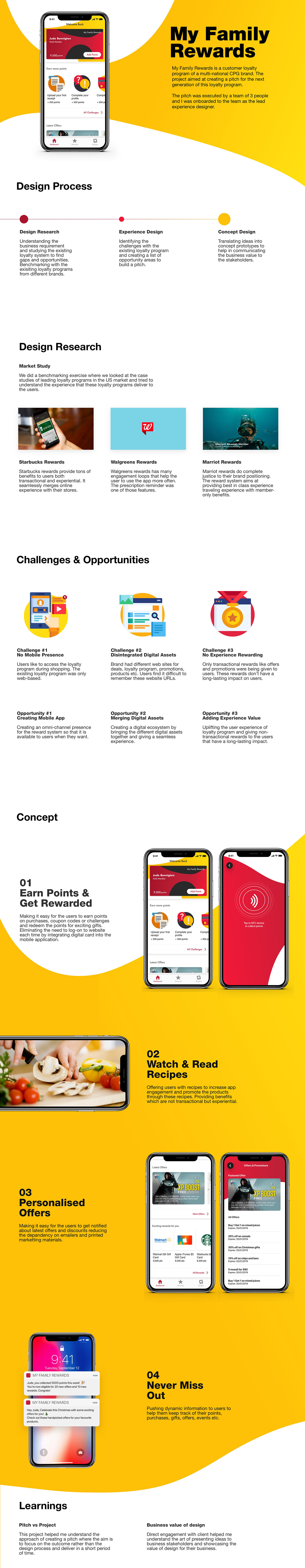 rewards loyalty UI/UX concept pitch visual design cpg FMCG Us