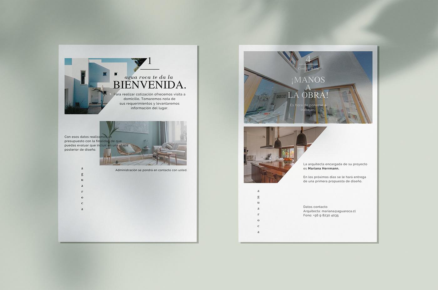 adobephotoshop architecture branding  design Figma Web Webdesign