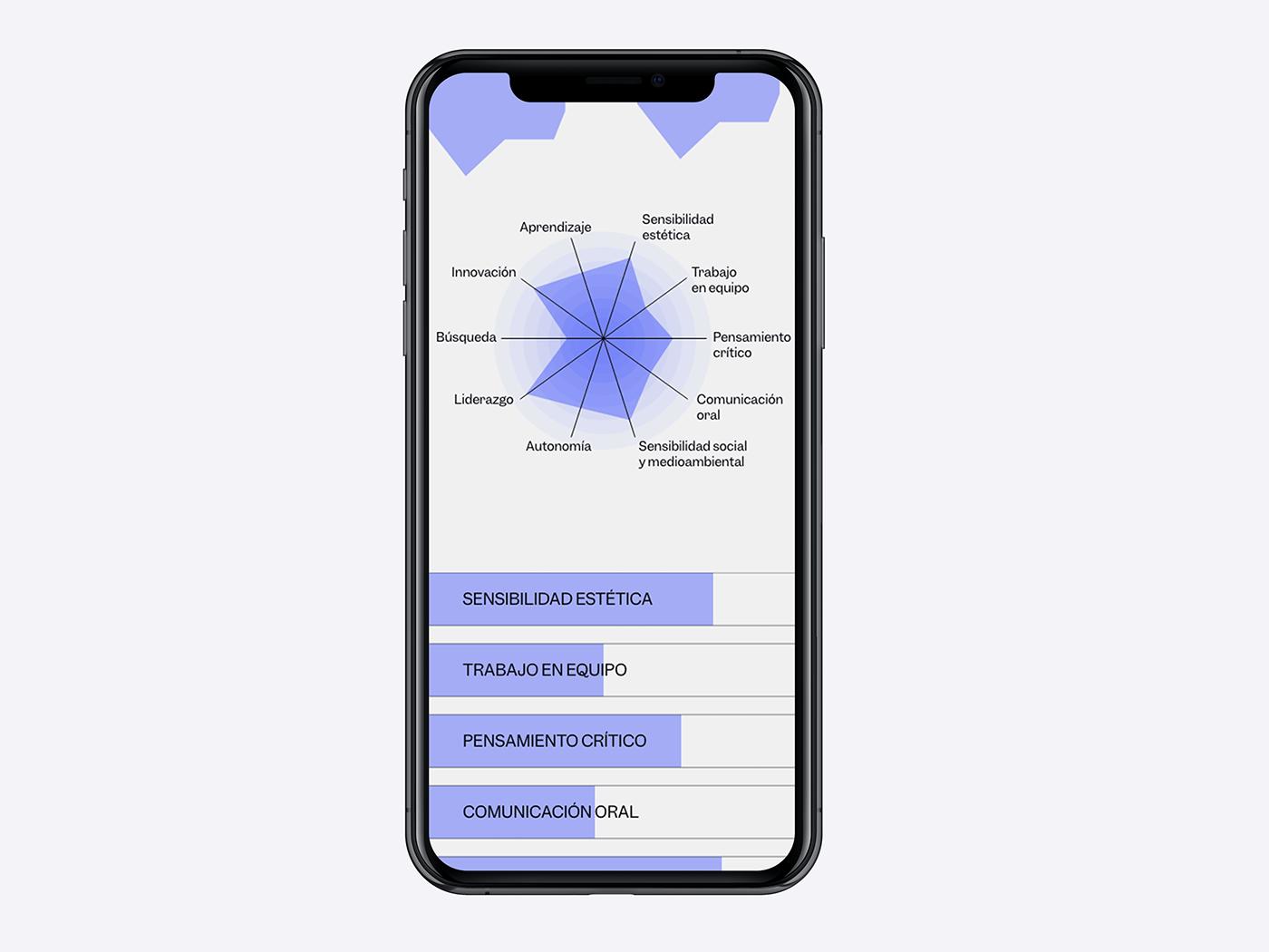 app design Creative Design Design Sprint interactive design ios Mobile app product UI/UX user experience user interface