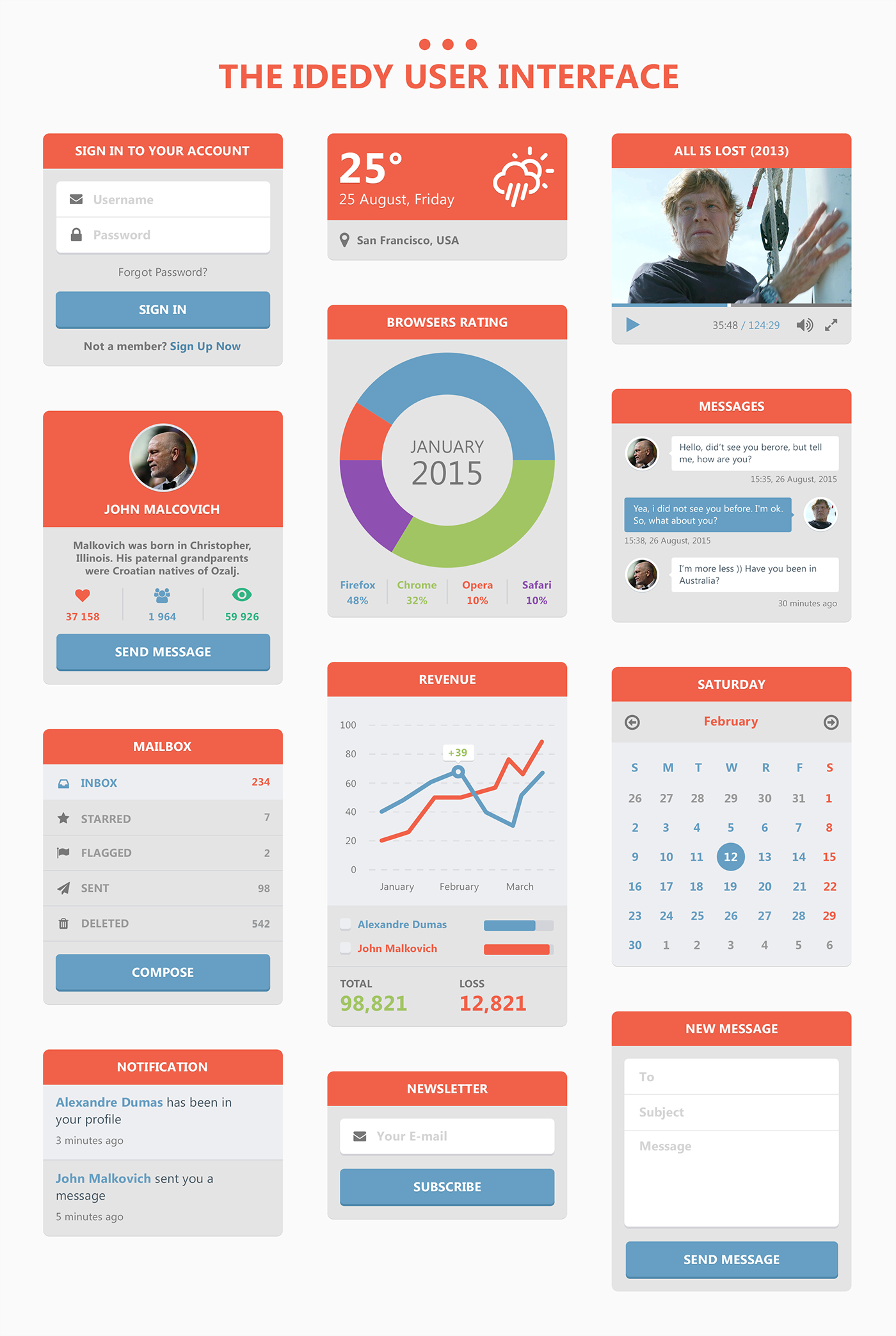 user interface UI user experience Web flat free download free download psd file ux
