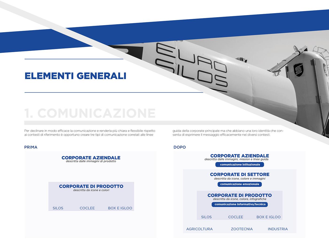 brand identity branding  Corporate Identity icon design  identity Identity redesign Rebrand editorial graphic infographic