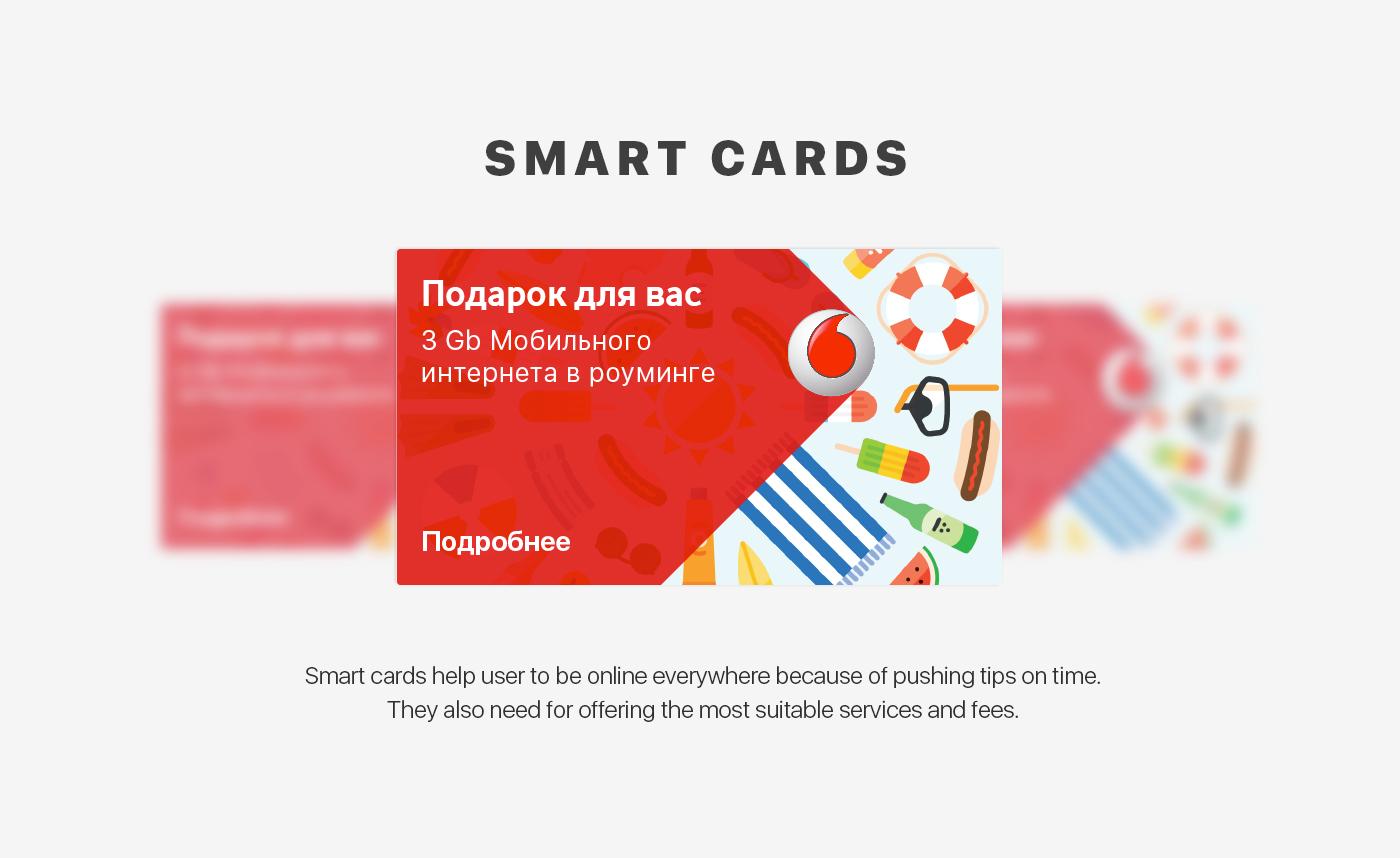 Appdesign,design,interaction,app,cards,vodafone,UI,ux,iphone