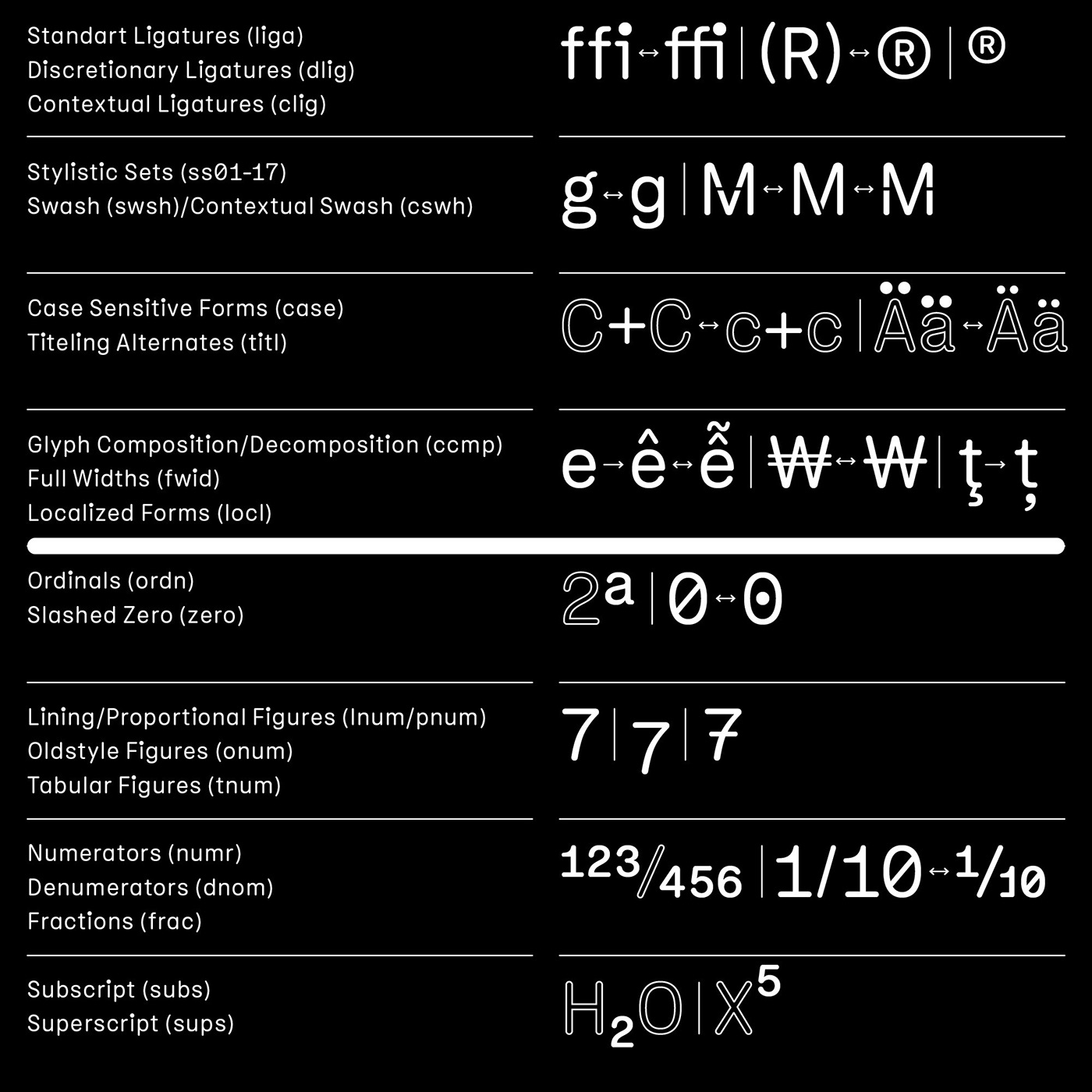 Bb studio round pro typeface 20132017 on behance in daily use compressed caps for space adipose dots for small sizes contemporary styling for headlines and symbols for intercultural communication biocorpaavc