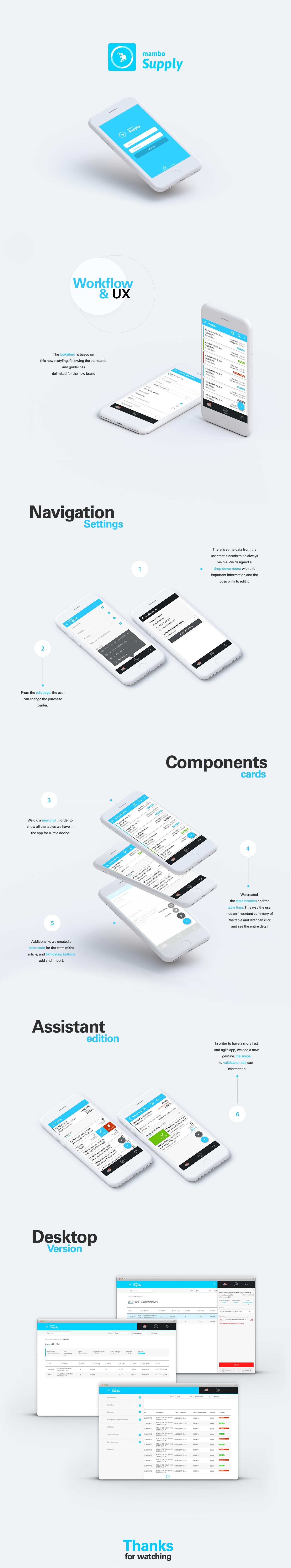 UI ux movil app Interface tablet design interactive Web menu