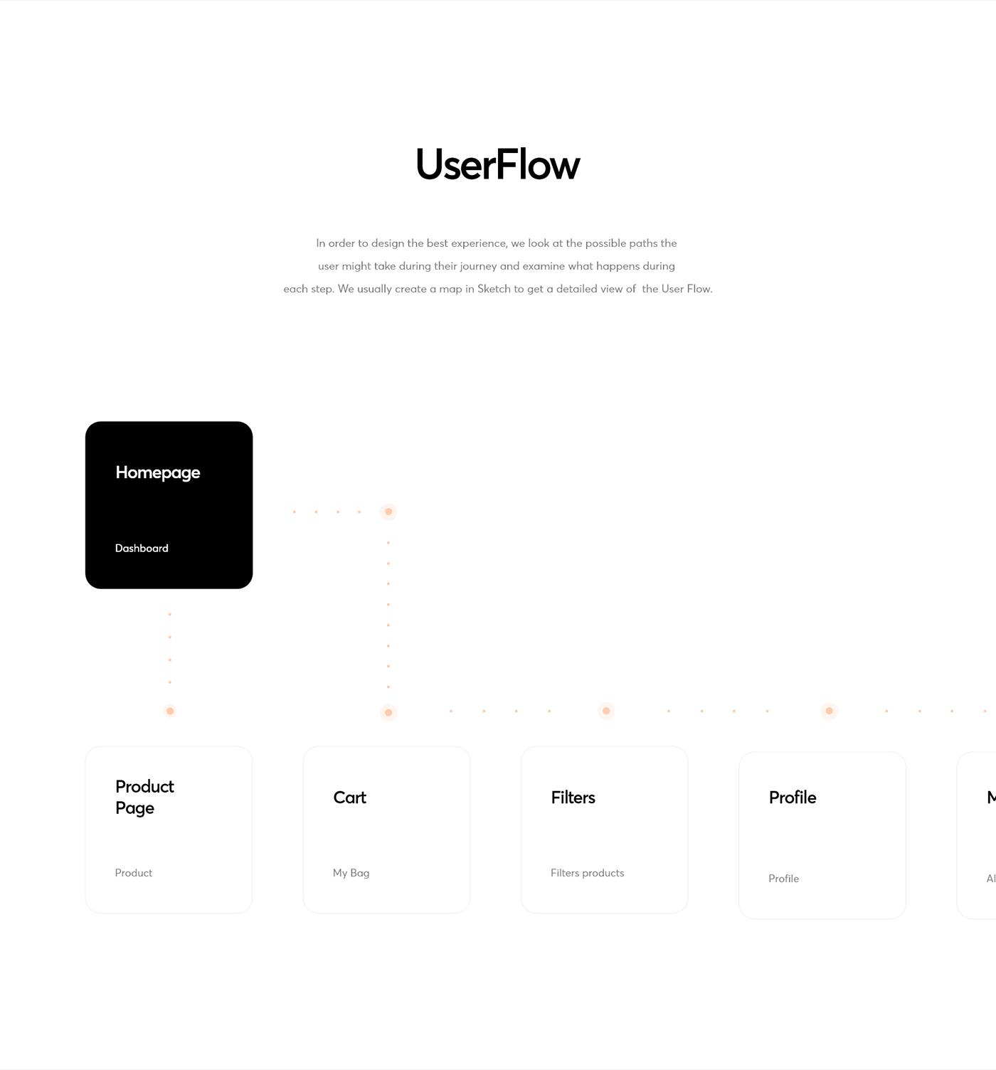 app design Ecommerce interaction mobile product design  shoes shop UI ux