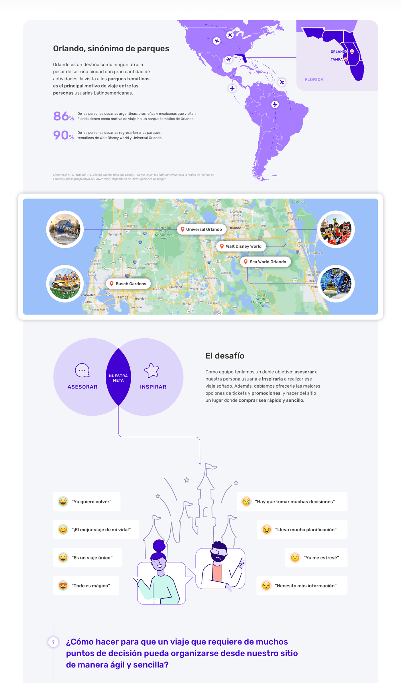 despegar disney holidays orlando Travel UI universal ux viaje timeline