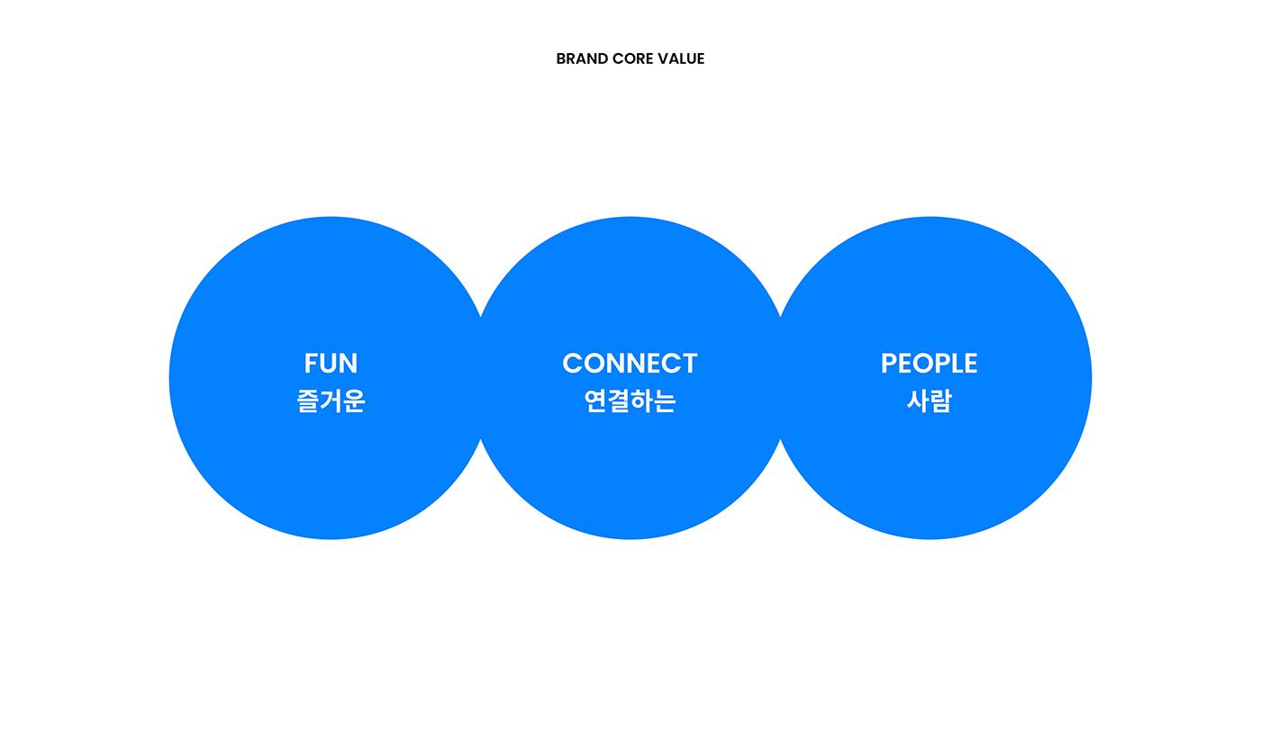 BOOPYEONG Brand Design BX design Fun people Shopping