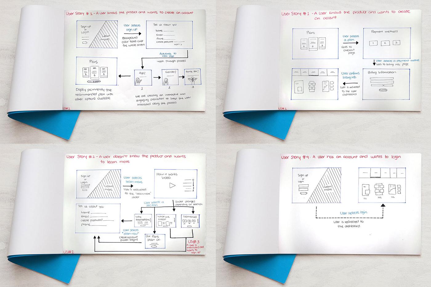 Image may contain: indoor, handwriting and screenshot