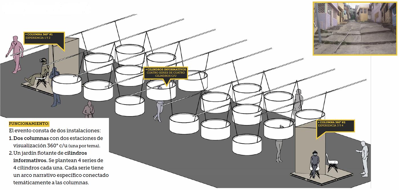 Work  trabajo socialism venezuela Chamba   future public space politics imagination spaceship