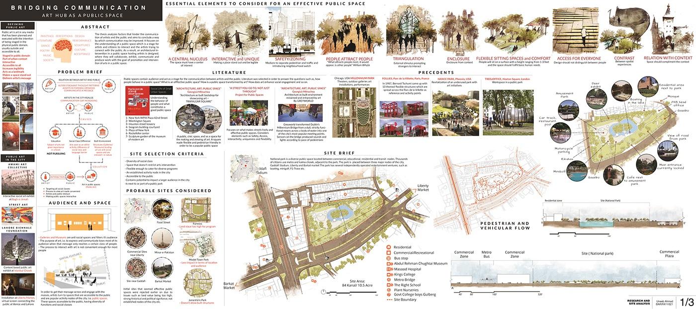 public space thesis