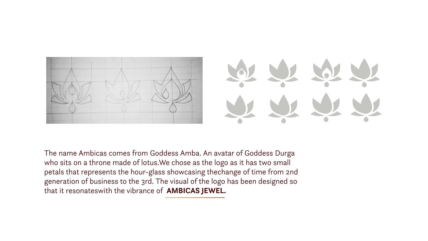 branding  visual identity Interaction design  Service design Space design system design experience design marketing   user experiance