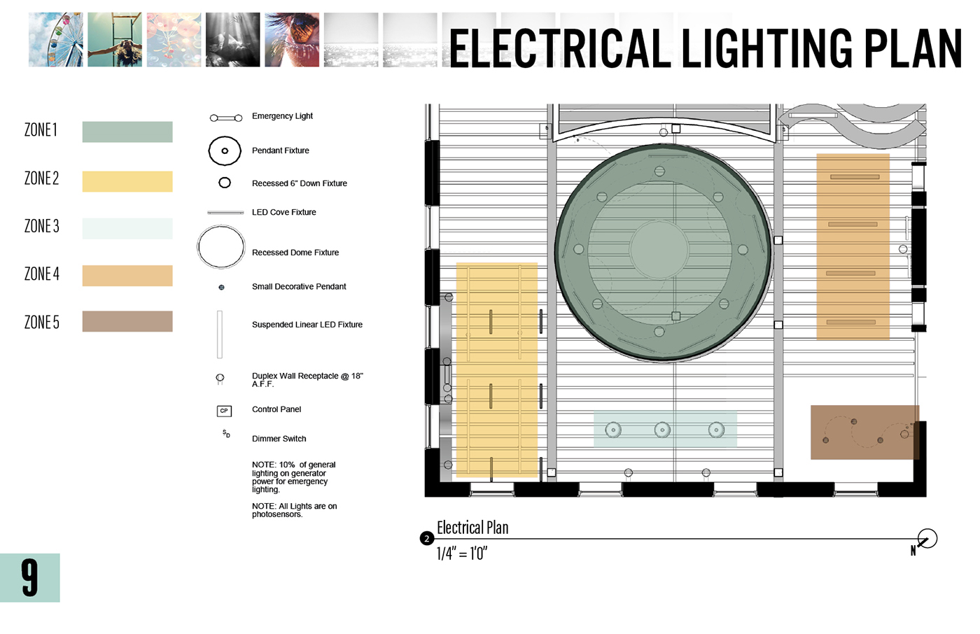 lighting final project on behance Electrical Output thank you