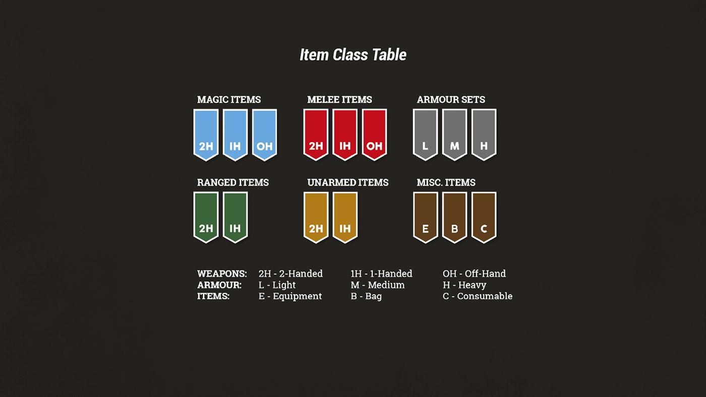 boardgame design Entertainment Games graphics ILLUSTRATION