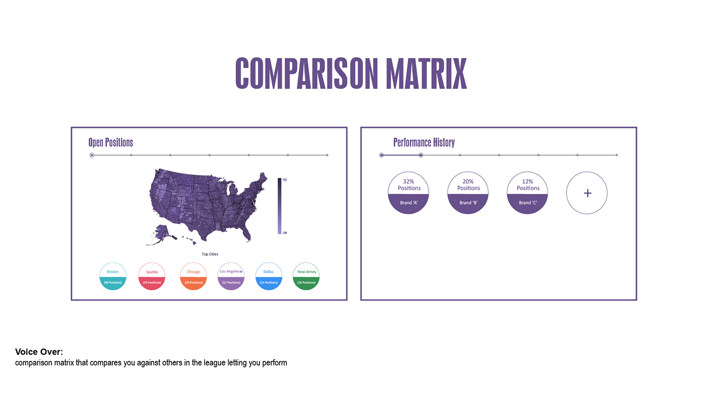 government comparisons matrix The purpose of this comparison is to provide an enterprise focused review of the most prominent platforms in the blockchain space topics cover technical detail, business applications, support, implementation challenges, and total cost of ownership.