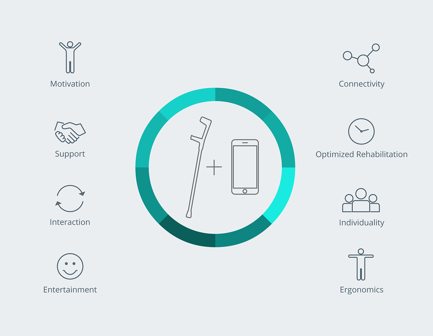 Werksdesign introduces first smart walking aid with app on Behance