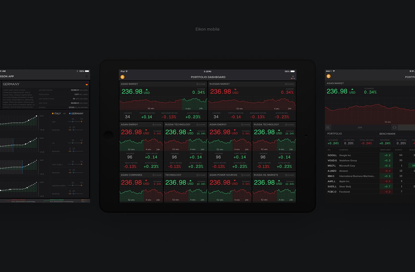 Platform Fintech financial analytics data visualization Charts Data dashboard news UI