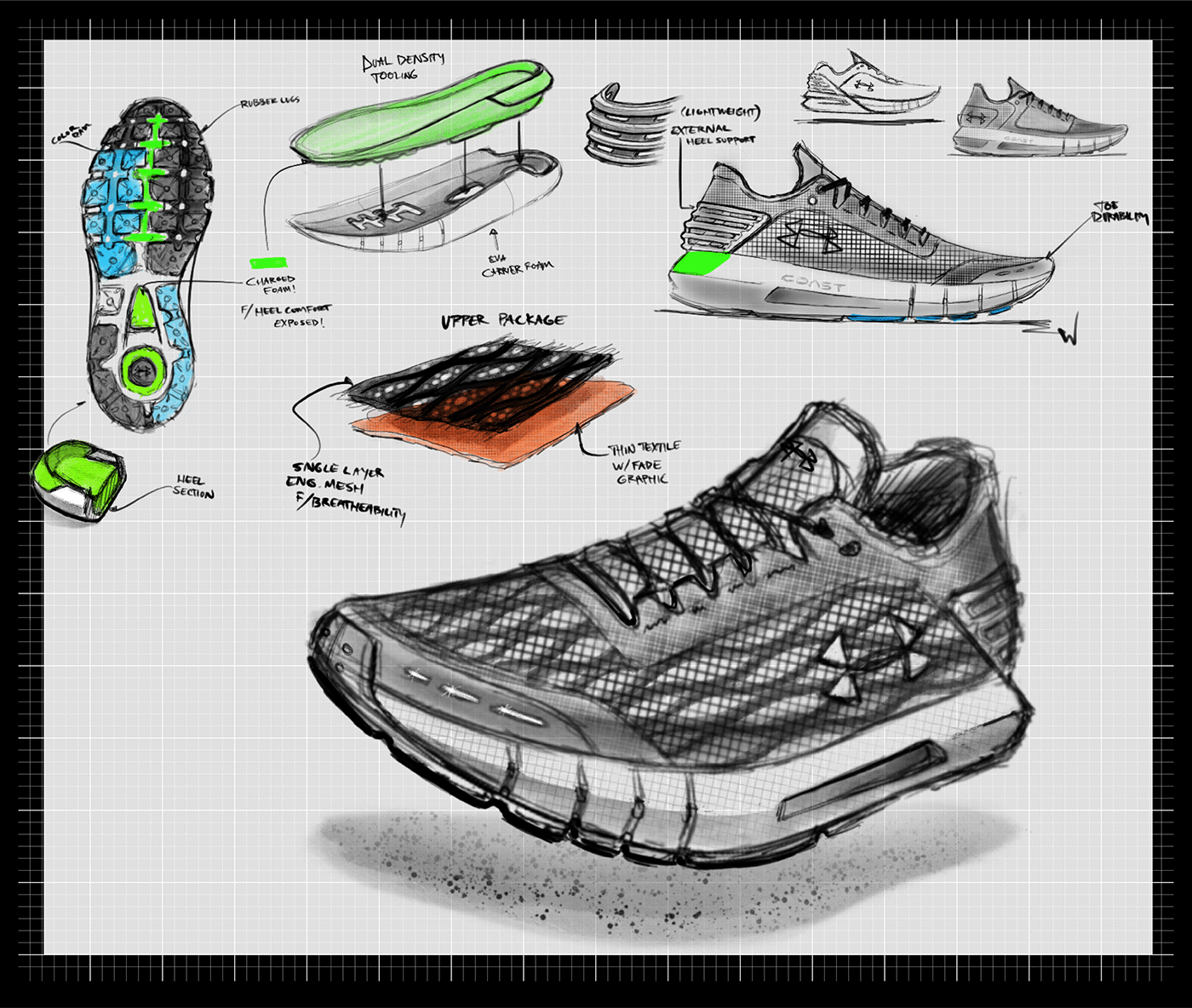 apparel,design,ed wallace,industrial design ,running,sketching,sneakers,Under Armour,basketball