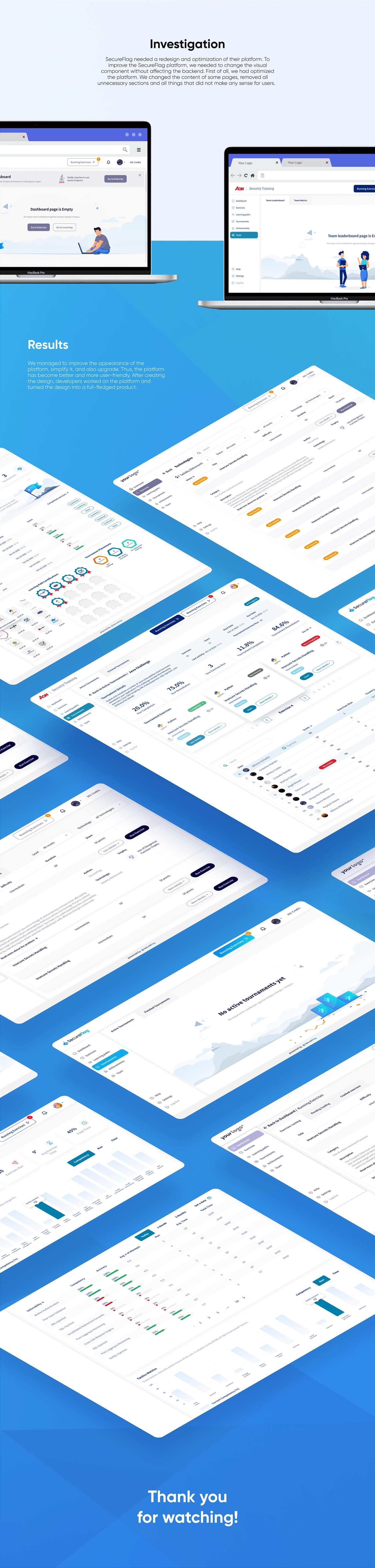 design Figma mvp Platform product SAAS site Startup training uxui