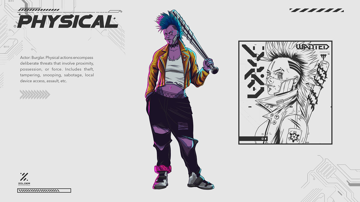 ad Advertising  anime characters Cyberpunk futuristic ilustration painting   security social media