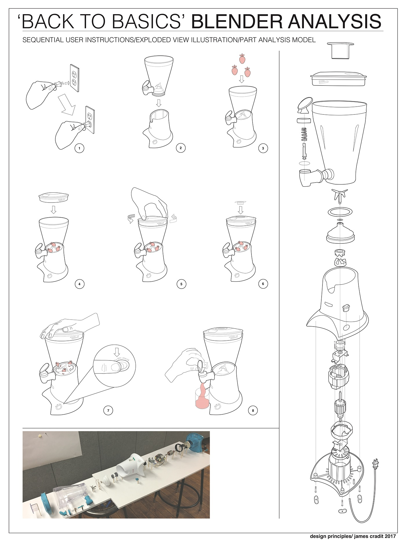 About Basics Illustration 02: Sequential Images