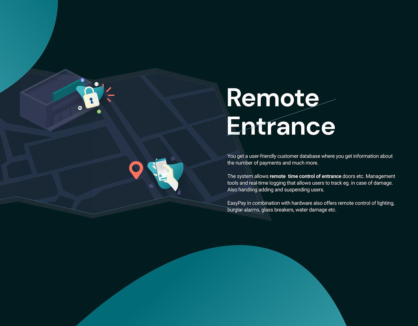 Remote Entrance