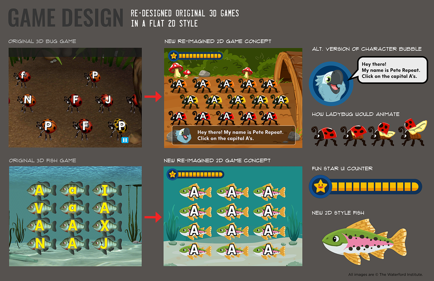 D Game Design The Waterford Institute On Behance - 2d game design