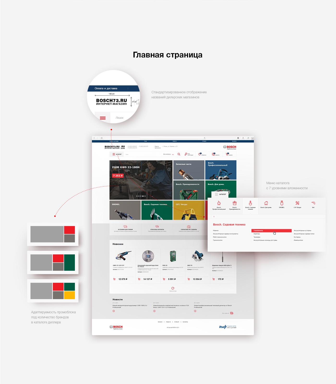 Bosch itsoft интернет-магазин