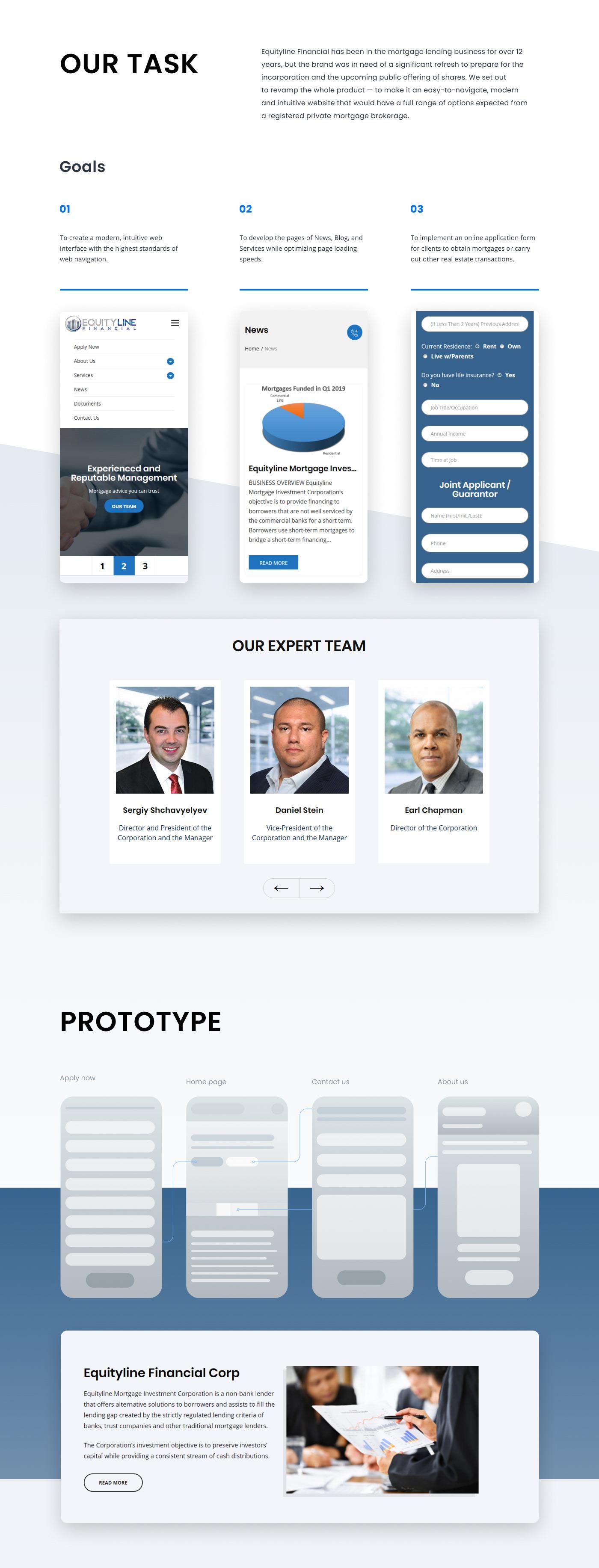 UX design ui design Web Design  Mortgage Investment corporation service finance Responsive interaction