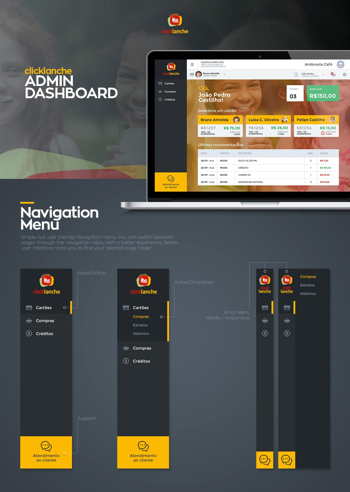Dashboard - ClickLanche