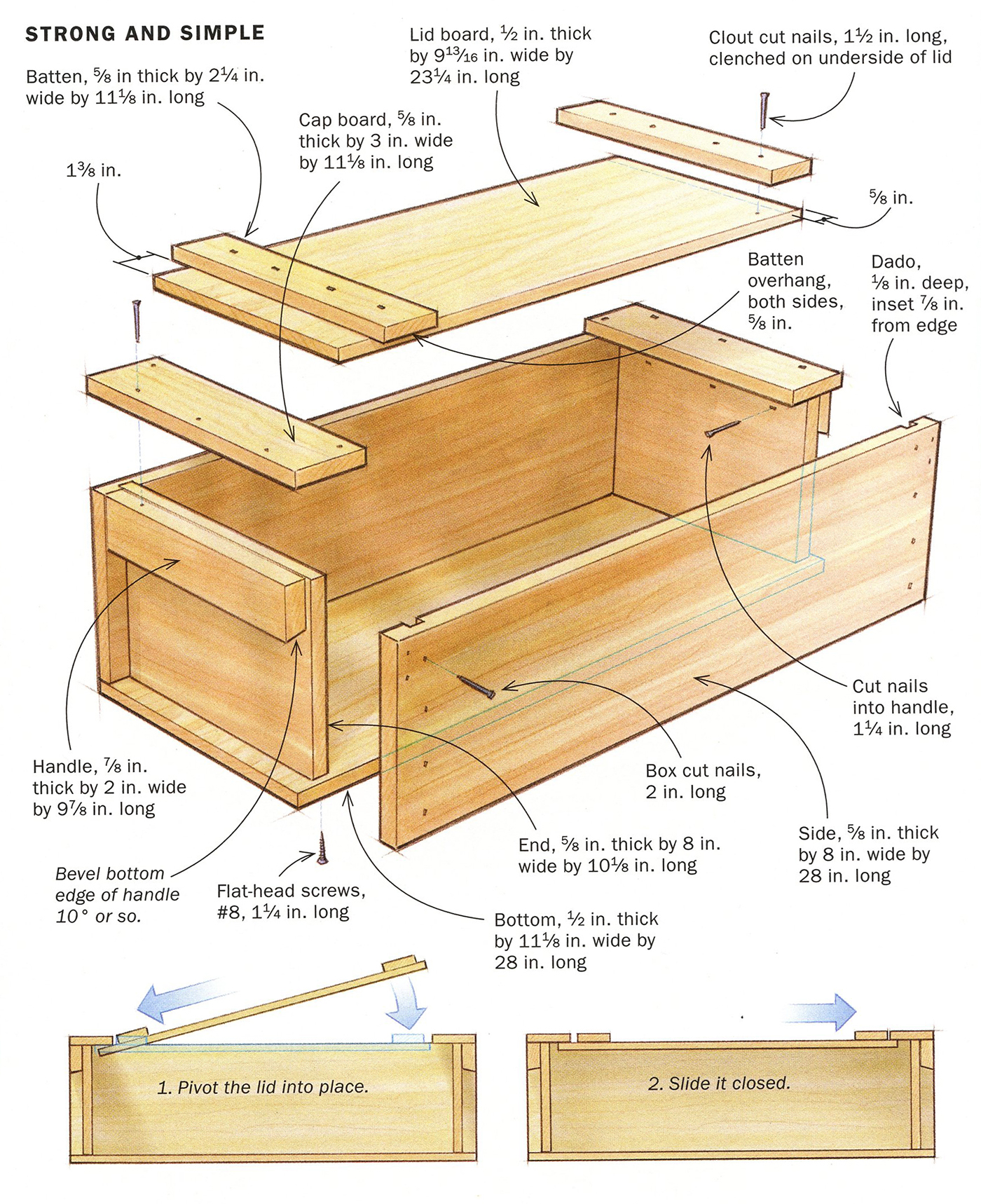 Japanese Toolbox Created For Fine Woodworking Magazine On