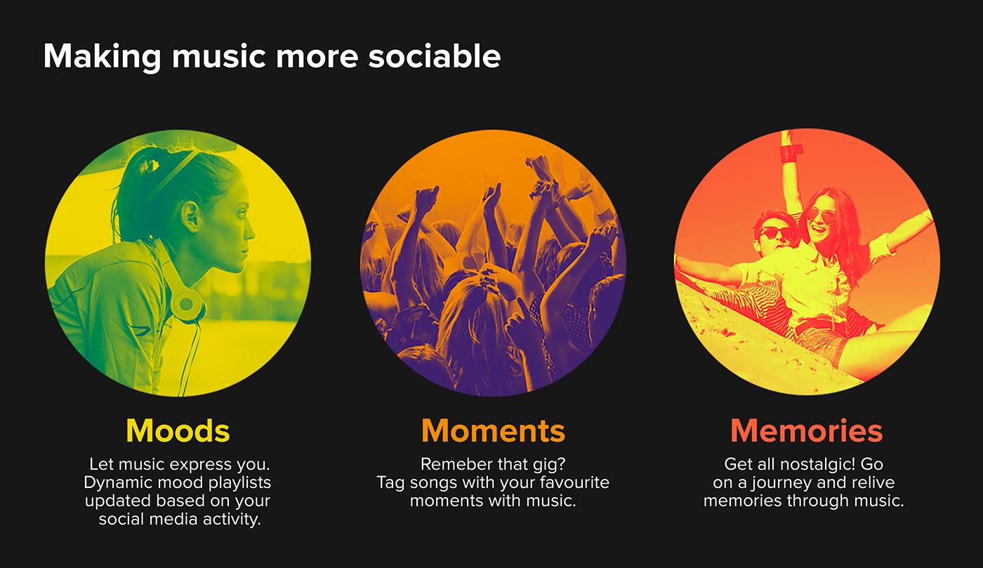 social spotify interaction branding  logos