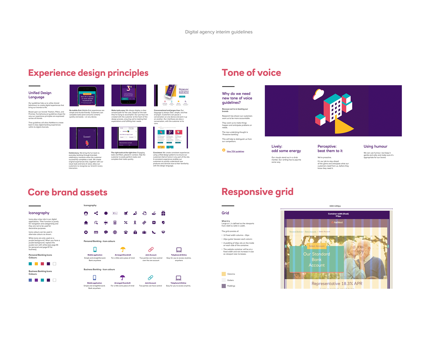 branding  design systems finance respsonsive styleguide ui design