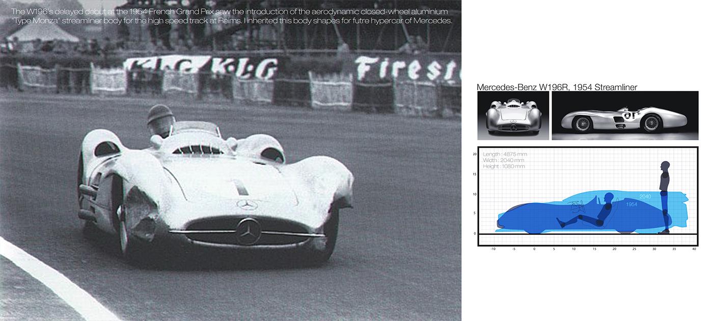 mercedes,Benz,W196R,streamliner,concept,car,gt,design,hypercar