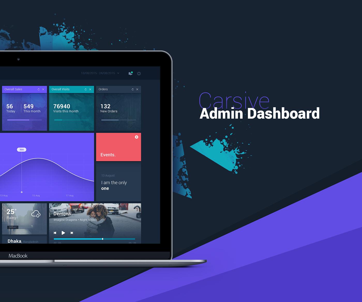 admin dashboard template black color statistic analytics graph weather calendar server