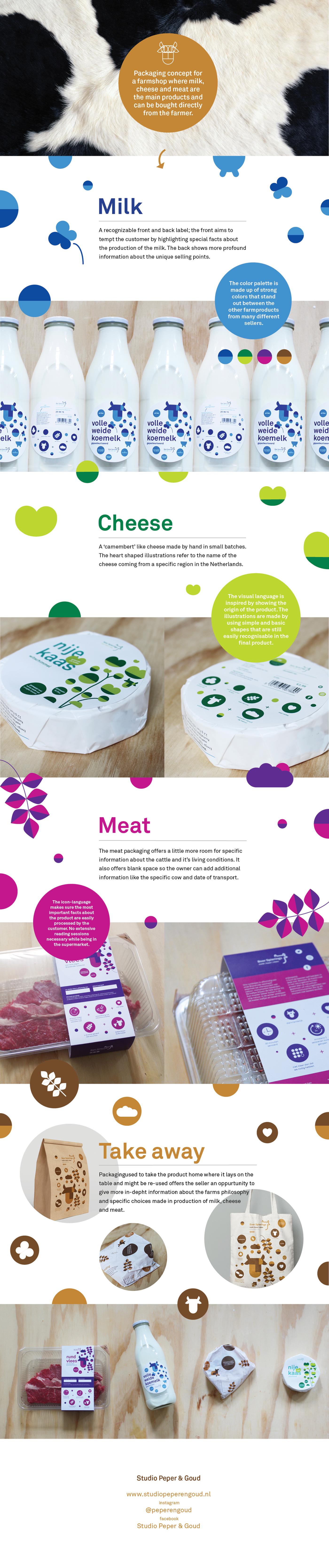 melk kaas vlees milk Cheese meat farm Food  bag paperbag winkel Boerderij