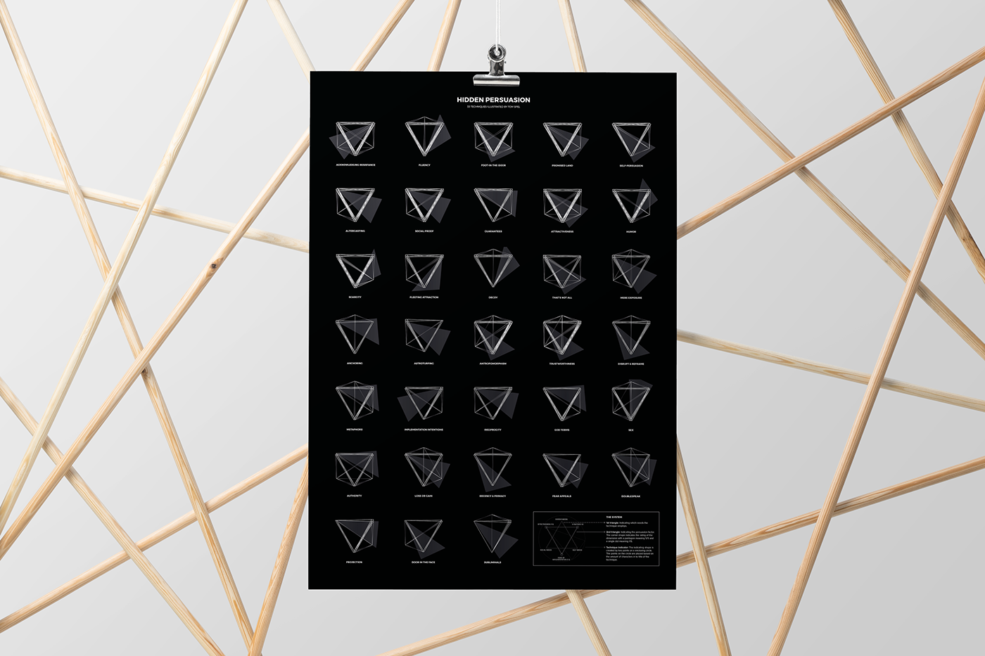 icon design  grafisch ontwerp datavisualisatie illustratie