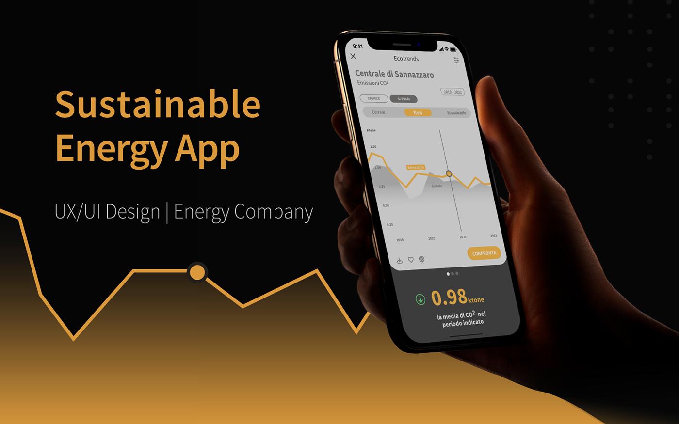 App Di Design sustainable energy app | ux/ui design on behance