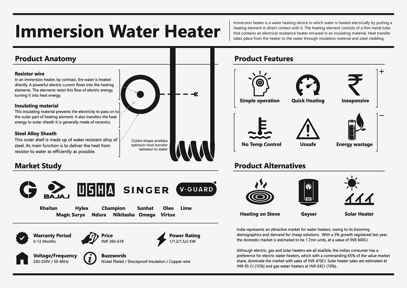 Coil Ir Water Heater On Behance Wiring Devices Market Share Thank You