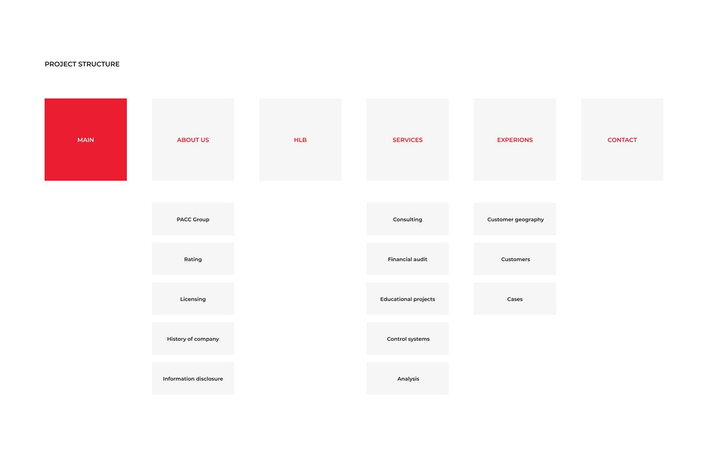 clean design concept Layout minimal Minimalism UI ux Web Web Design  agency