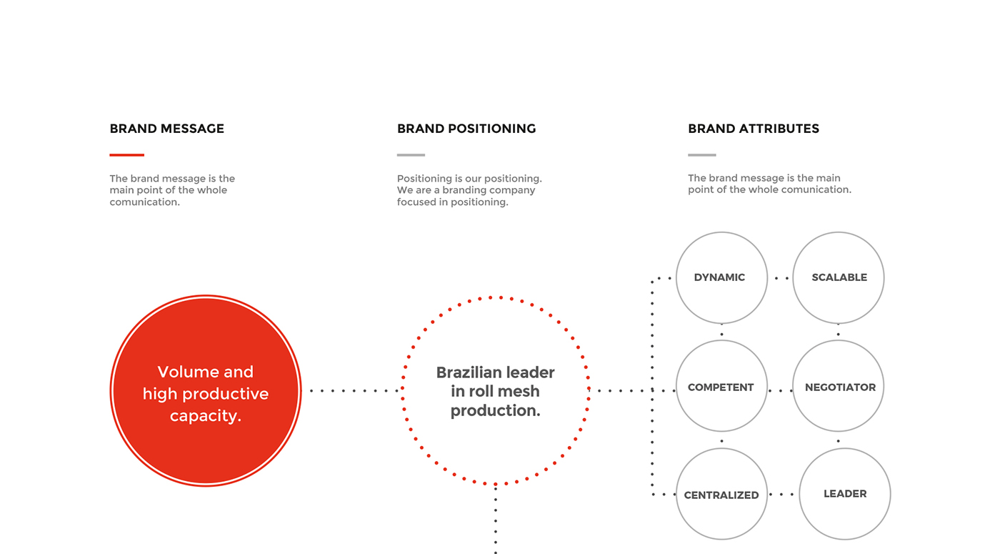 design corporate corporativo empresarial identidade visual industrial tecido textil textile viscose