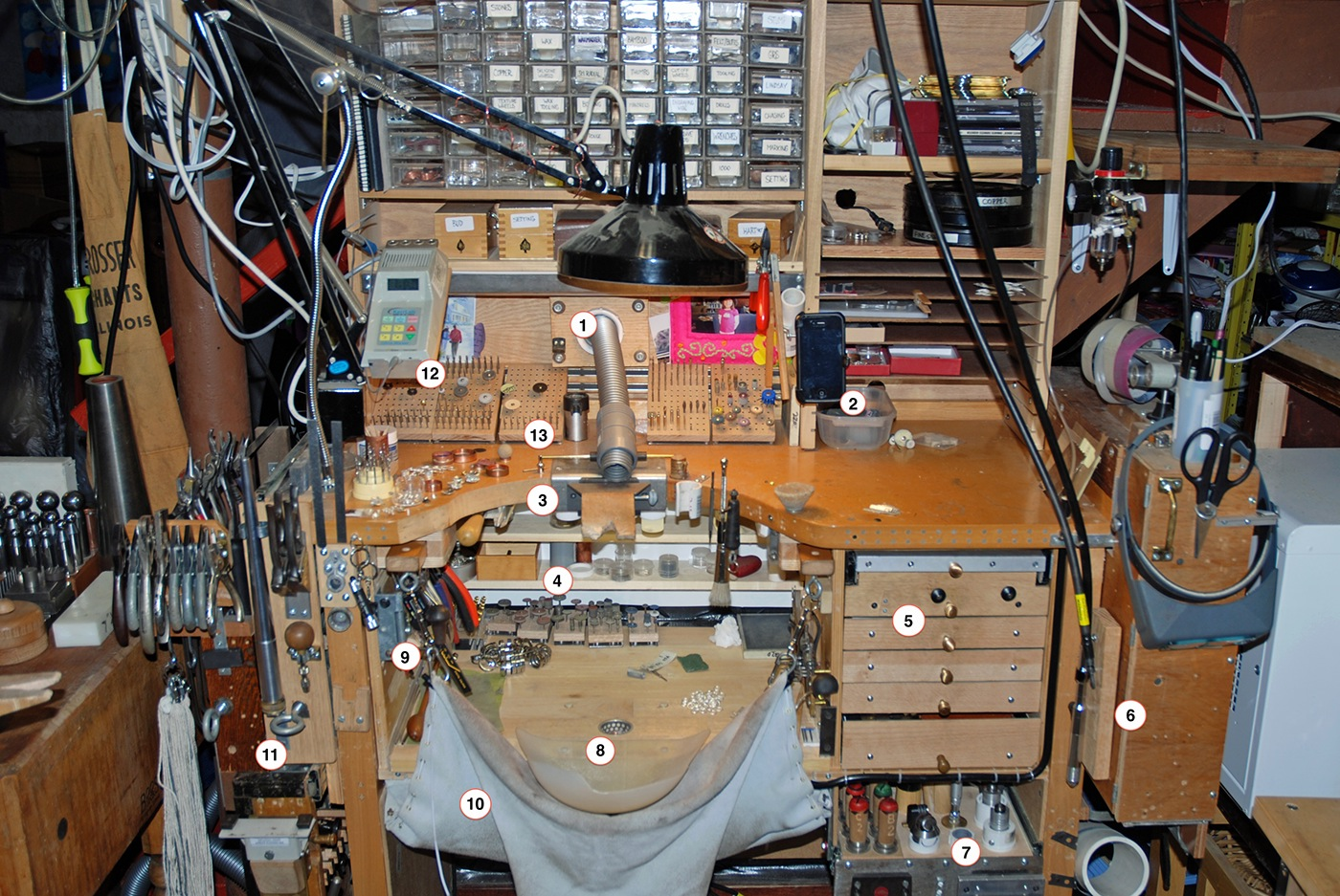 Change Innovation And Modification A Jeweler S Bench On
